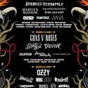 Cartel Download Festival Madrid 2018